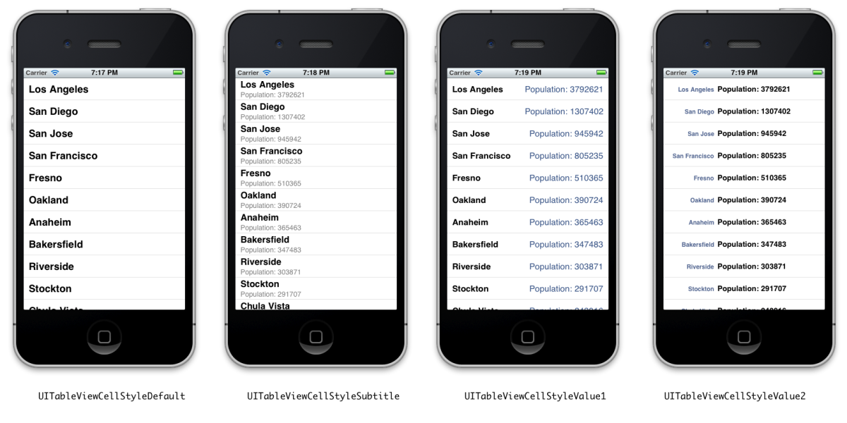 ios-table-view-cell-styles